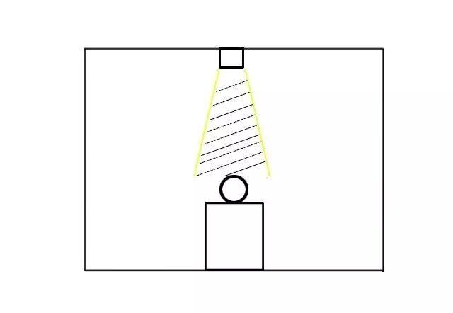 浅谈商业照明灯具使用指南