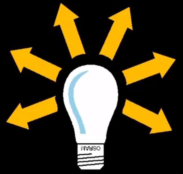 光通量和照度的认识