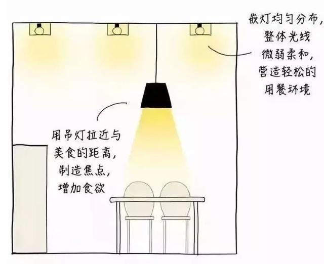 """灯光设计——空间的""""化妆术"""""""