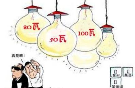 在餐饮照明中,有哪些因素会影响灯具的亮度?